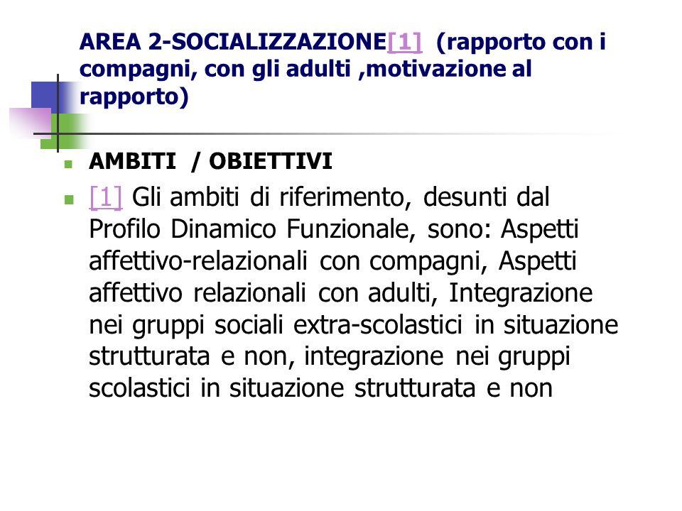 AREA 2-SOCIALIZZAZIONE[1] (rapporto con i compagni, con gli adulti ,motivazione al rapporto)